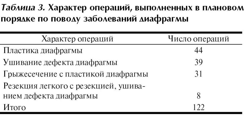 kogda-zarastaet-vlagalishe-ebet-v-rot-nos-v-lobok-onlayn