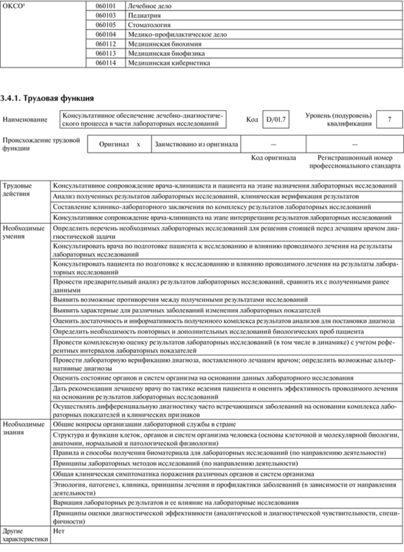 Профессиональный стандарт лабораторная диагностика