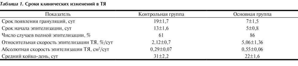 Раздел I. Хронические заболевания вен - Флебология - 2012-02 ...