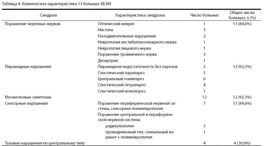 По Икб Скачать 15 июля 1936 года певица Башкирского театра Это заготовка статьи по культуре Башкортостана Вы можете помочь проекту Создать книгу · Скачать как pdf