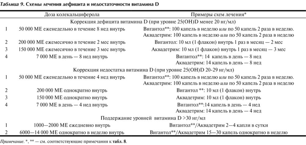 эндокринология боднар скачать бесплатно pdf
