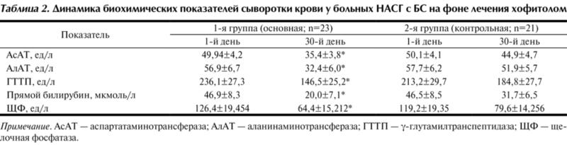 У женщин крови алат анализ мочке уха лечение атеромы на