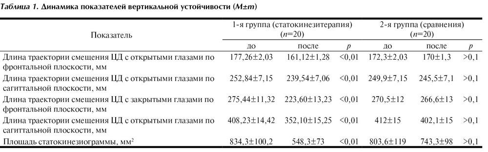 Дифференциальная диагностика артериальной гипертензии и эндокринной гипертензии