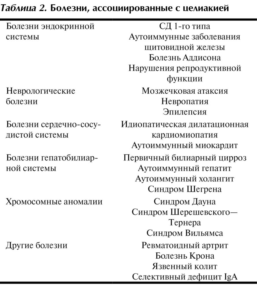 Список из 15 скрытых инфекций у женщин