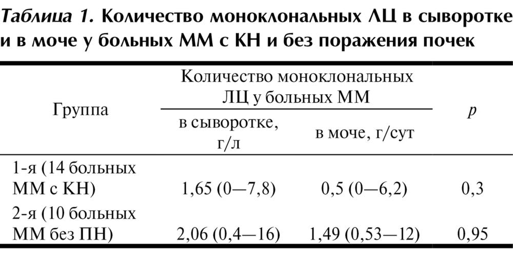 Abraham Moszkowicz Ebook